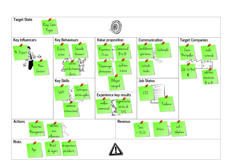 Carrier Management Canvas 1