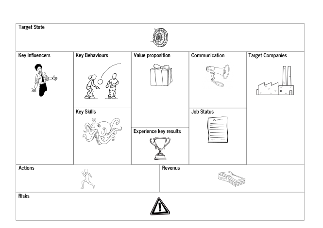 Carrier Management Canvas